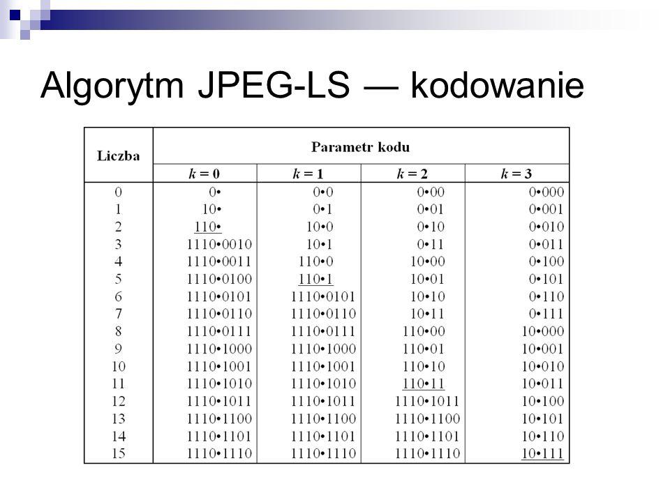 Algorytm JPEG-LS kodowanie