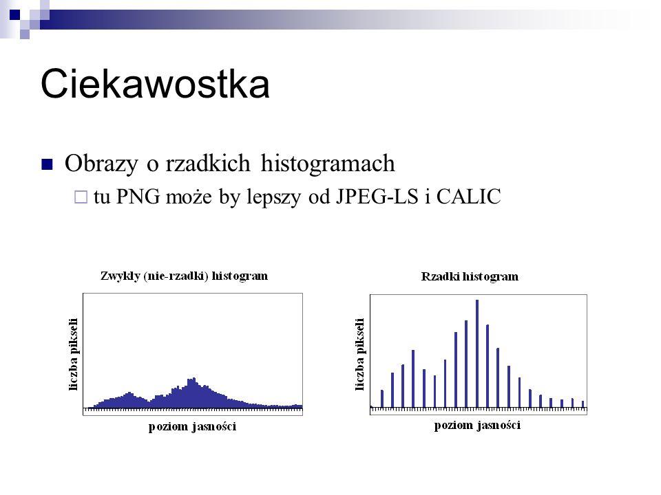 Ciekawostka Obrazy o rzadkich histogramach tu PNG może by lepszy od JPEG-LS i CALIC