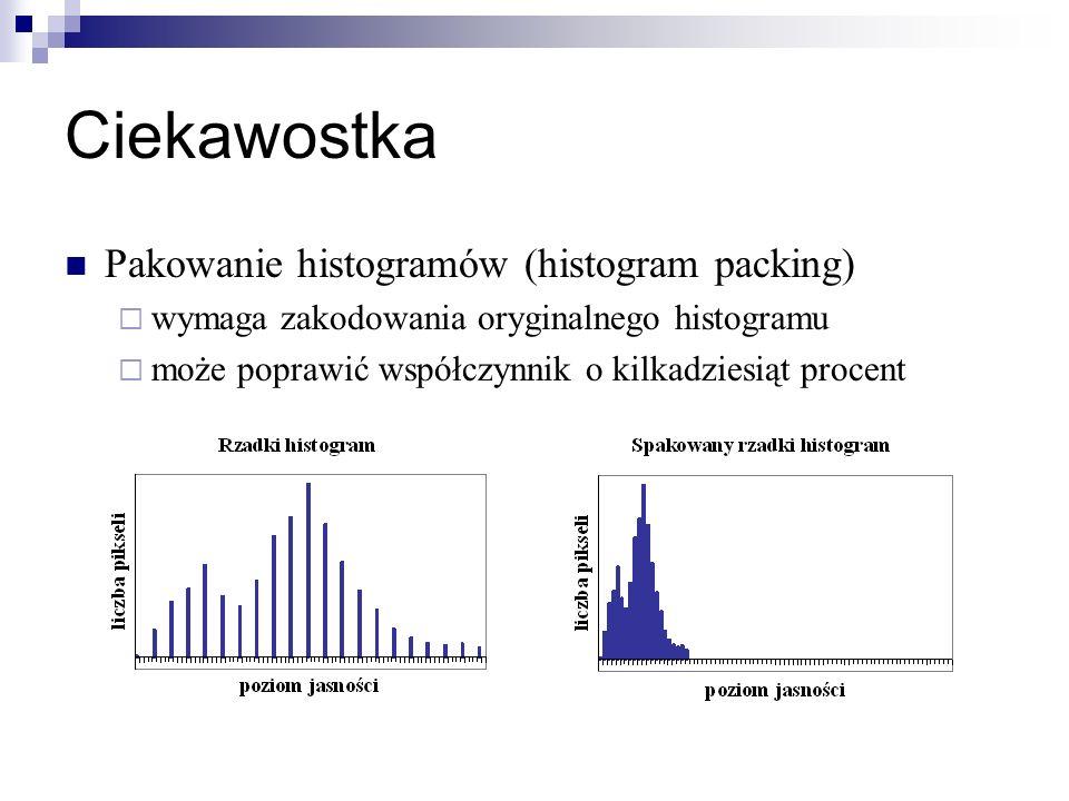 Ciekawostka Pakowanie histogramów (histogram packing) wymaga zakodowania oryginalnego histogramu może poprawić współczynnik o kilkadziesiąt procent
