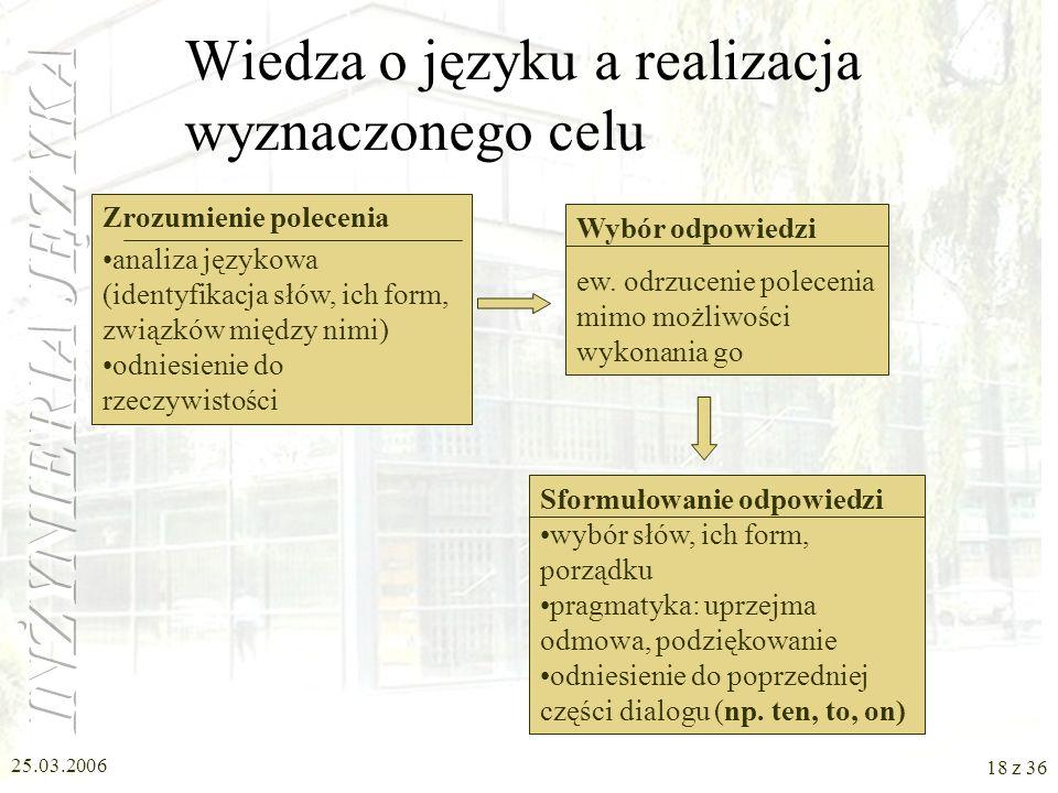 25.03.2006 17 z 36 Inżynieria języka Teoria i praktyka są równie ważne w lingwistyce komputerowej. Rozwiązania teoretyczne powinny być sprawdzone w ek