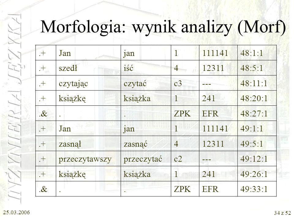 25.03.2006 34 z 52 Morfologia: wynik analizy (Morf).+Janjan111114148:1:1.+szedłiść41231148:5:1.+czytającczytaćc3---48:11:1.+książkęksiążka124148:20:1.