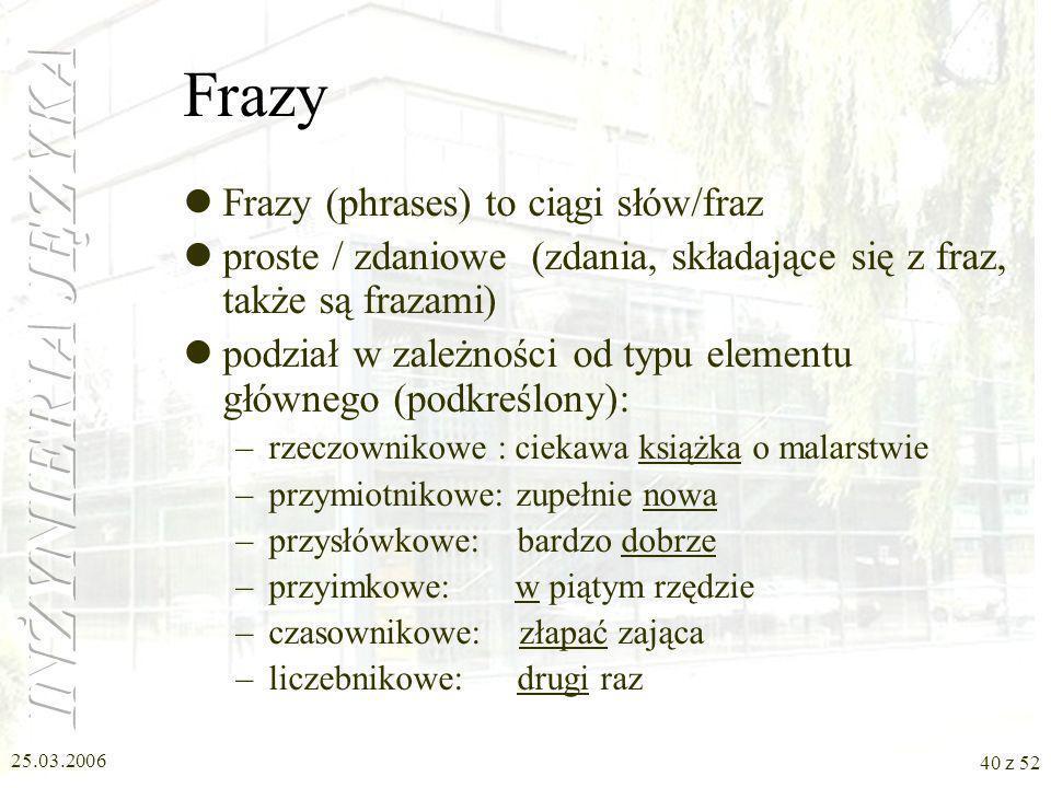 25.03.2006 40 z 52 Frazy Frazy (phrases) to ciągi słów/fraz proste / zdaniowe (zdania, składające się z fraz, także są frazami) podział w zależności o