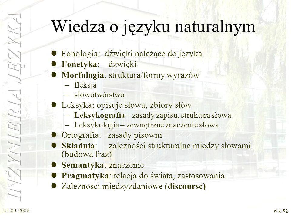 25.03.2006 17 z 52 Słowa – kategorie gramatyczne Słowa należące do danego języka naturalnego dzielą się na wiele (ok.