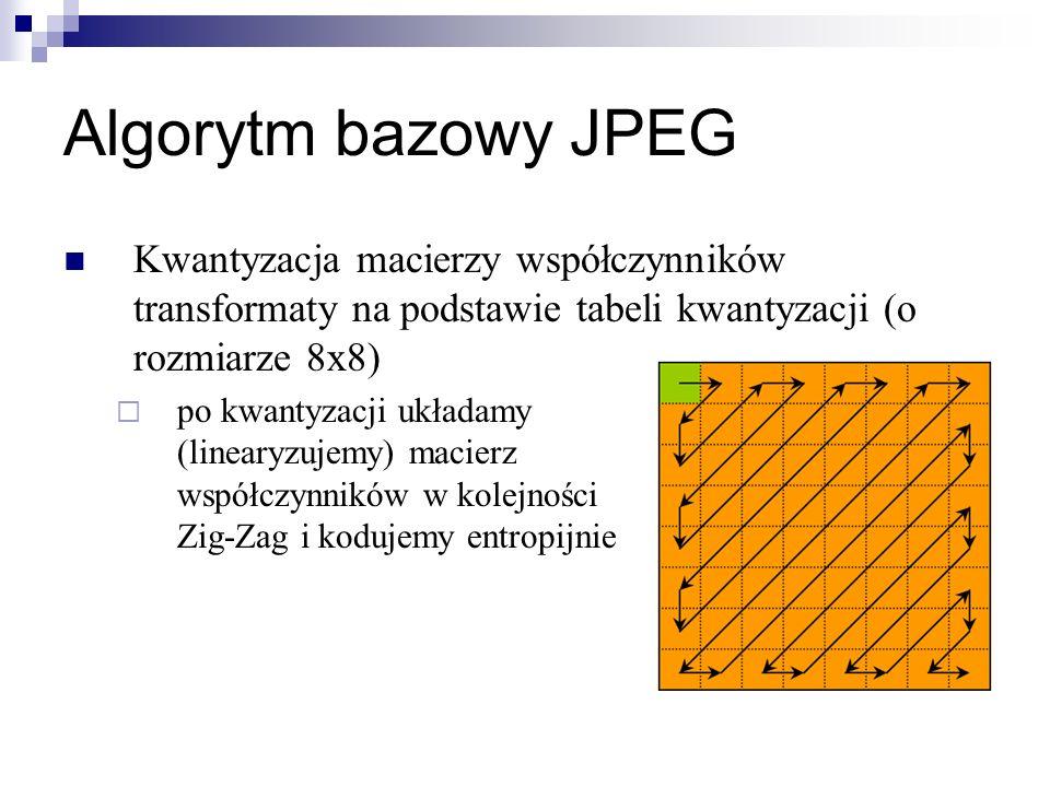 Algorytm bazowy JPEG Kwantyzacja macierzy współczynników transformaty na podstawie tabeli kwantyzacji (o rozmiarze 8x8) po kwantyzacji układamy (linea
