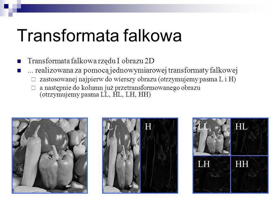 Transformata falkowa Transformata falkowa rzędu I obrazu 2D... realizowana za pomocą jednowymiarowej transformaty falkowej zastosowanej najpierw do wi