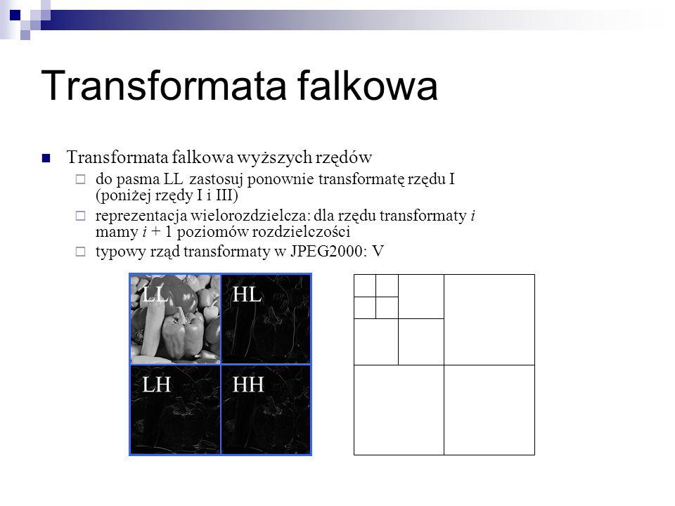 Transformata falkowa Transformata falkowa wyższych rzędów do pasma LL zastosuj ponownie transformatę rzędu I (poniżej rzędy I i III) reprezentacja wie