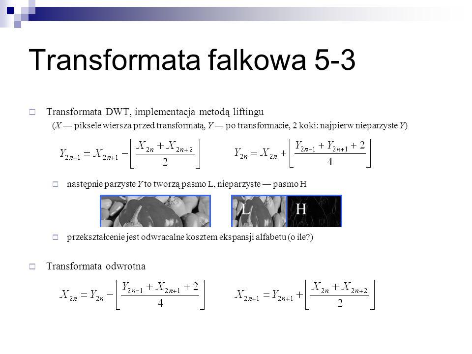 LH Transformata DWT, implementacja metodą liftingu (X piksele wiersza przed transformatą, Y po transformacie, 2 koki: najpierw nieparzyste Y) następni