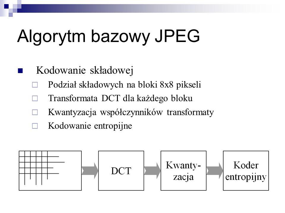 Algorytm bazowy JPEG Kodowanie składowej Podział składowych na bloki 8x8 pikseli Transformata DCT dla każdego bloku Kwantyzacja współczynników transfo