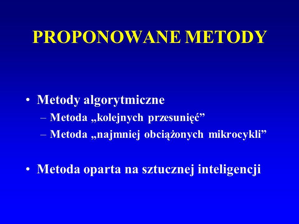 PROPONOWANE METODY Metody algorytmiczne –Metoda kolejnych przesunięć –Metoda najmniej obciążonych mikrocykli Metoda oparta na sztucznej inteligencji