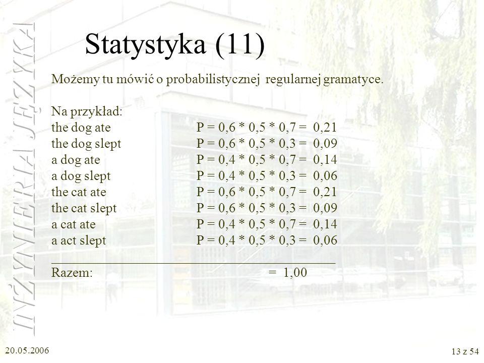 20.05.2006 12 z 54 Statystyka (10) Możemy reprezentować wynik (przebieg) gramatyki w postaci sieci tranzytywnej (TN):EBAS a b d c Można mówić o probab