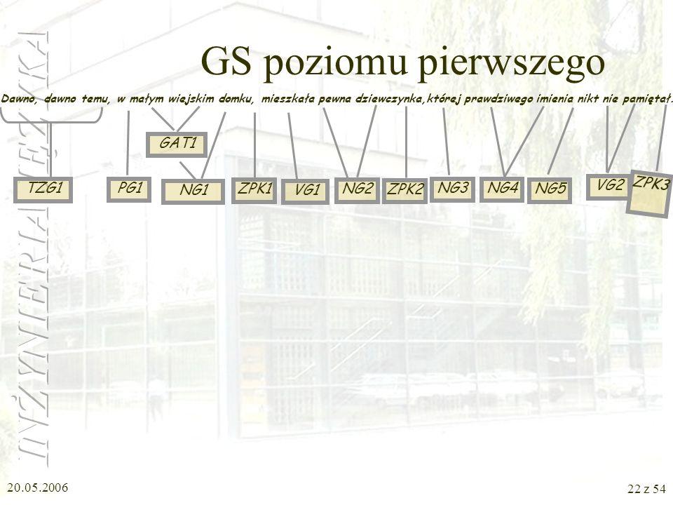 20.05.2006 21 z 54 Struktura zdania w SGGP Dawno, dawno temu, w małym wiejskim domku, mieszkała pewna dziewczynka, której prawdziwego imienia nikt nie