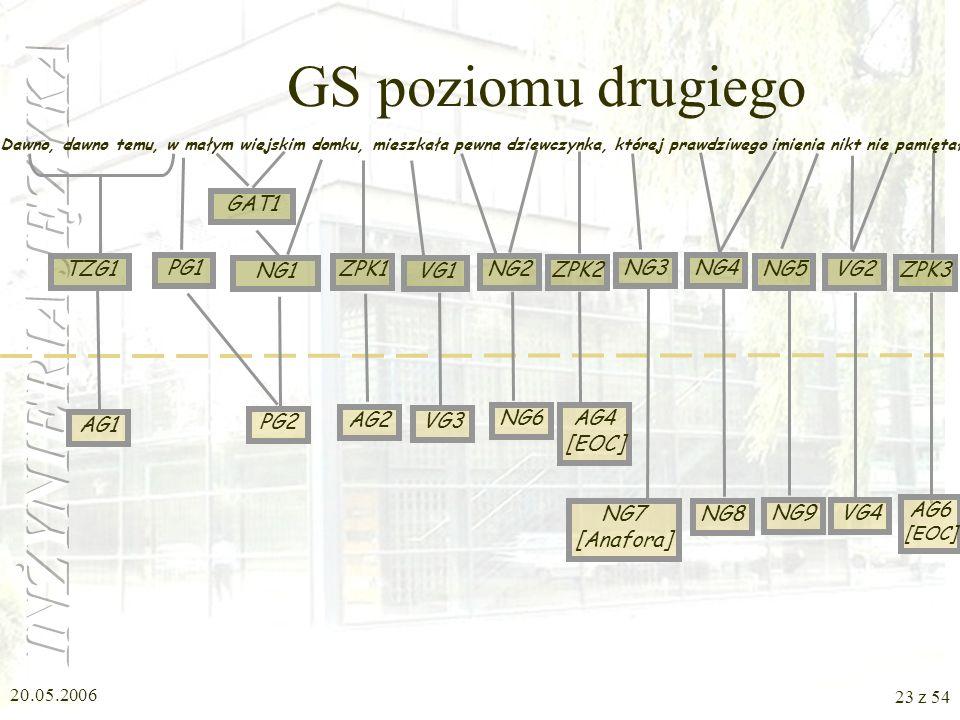 20.05.2006 22 z 54 GS poziomu pierwszego Dawno, dawno temu, w małym wiejskim domku, mieszkała pewna dziewczynka,której prawdziwego imienia nikt nie pa