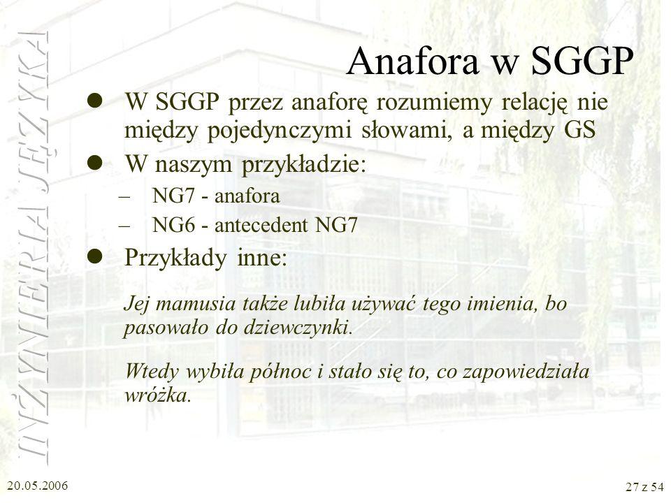 20.05.2006 26 z 54 Poziom funkcjonalny Dawno, dawno temu, w małym wiejskim domku, mieszkała pewna dziewczynka,której prawdziwego imienia nikt nie pami