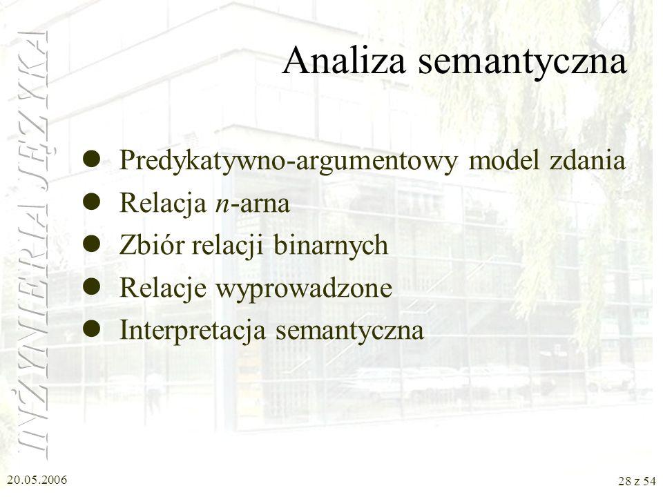 20.05.2006 27 z 54 Anafora w SGGP W SGGP przez anaforę rozumiemy relację nie między pojedynczymi słowami, a między GS W naszym przykładzie: –NG7 - ana