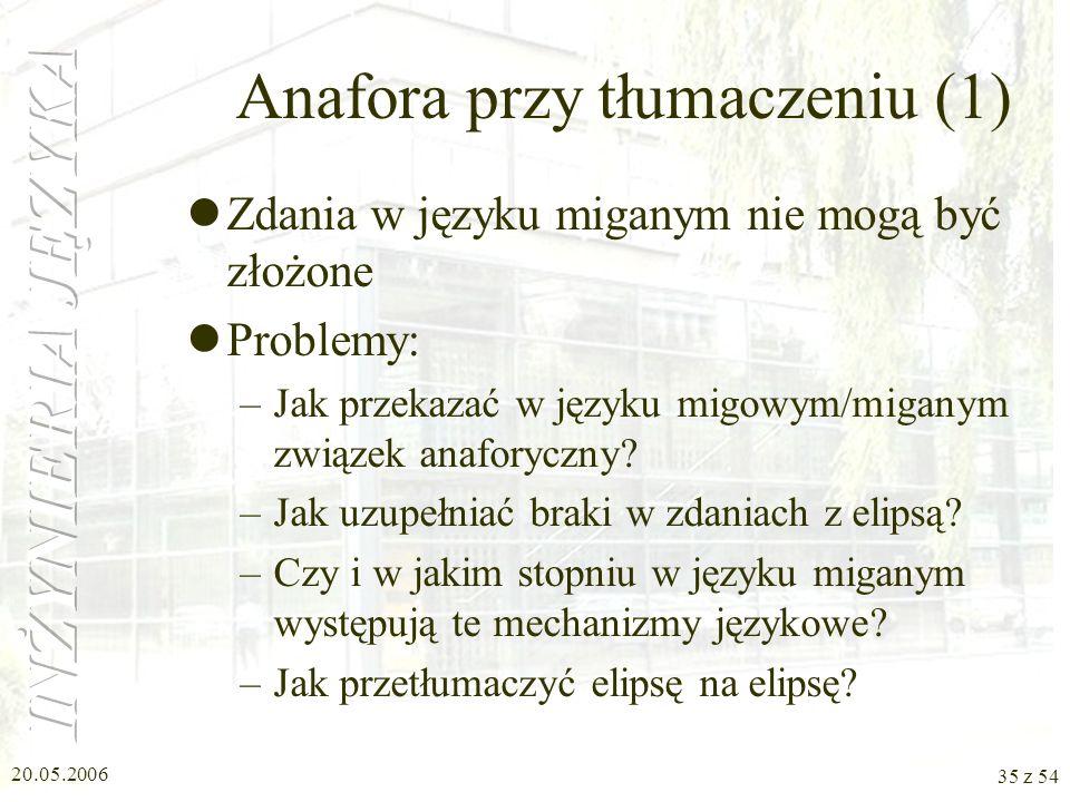 20.05.2006 34 z 54 Schemat translacji w Thetosie-2 Widok ogólny