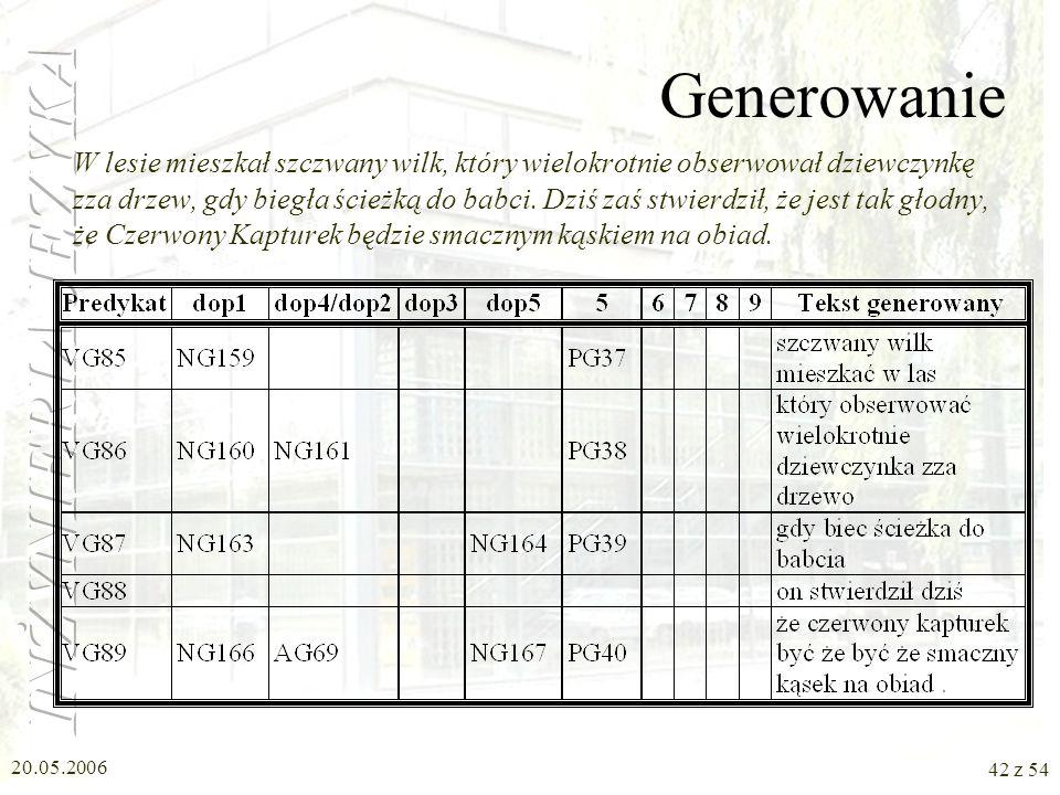 20.05.2006 41 z 54 Przekształcenie tekstu Wyniki generowania zdań –Dla zdania S1: [NG6 VG3 AG2 PG2] pewny dziewczynka mieszkać dawno, dawno to w mały