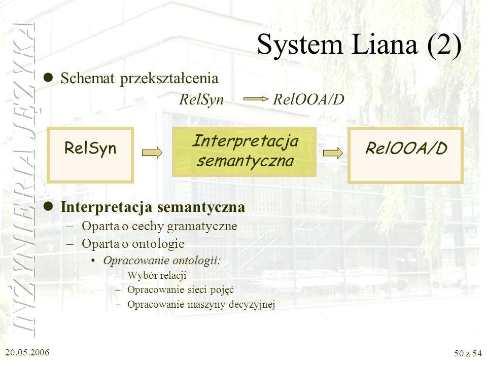 20.05.2006 49 z 54 BD kontekstów Analiza lingwistyczna Baza Tekstów Wizualizacja wyników analizy lingwistycznej BD leksemów Wyniki analizy lingwistycz