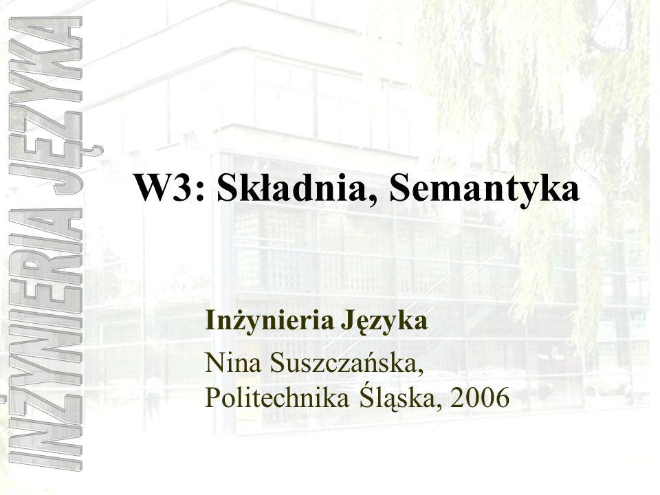 W3: Składnia, Semantyka Inżynieria Języka Nina Suszczańska, Politechnika Śląska, 2006