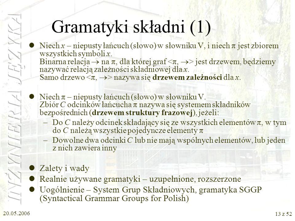 20.05.2006 13 z 52 Gramatyki składni (1) Niech x – niepusty łańcuch (słowo) w słowniku V, i niech π jest zbiorem wszystkich symboli x. Binarna relacja