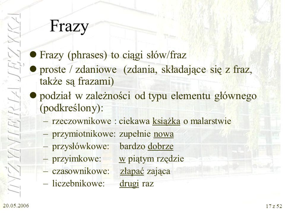 20.05.2006 17 z 52 Frazy Frazy (phrases) to ciągi słów/fraz proste / zdaniowe (zdania, składające się z fraz, także są frazami) podział w zależności o