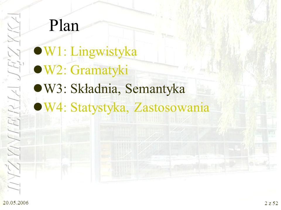 20.05.2006 2 z 52 Plan W1: Lingwistyka W2: Gramatyki W3: Składnia, Semantyka W4: Statystyka, Zastosowania