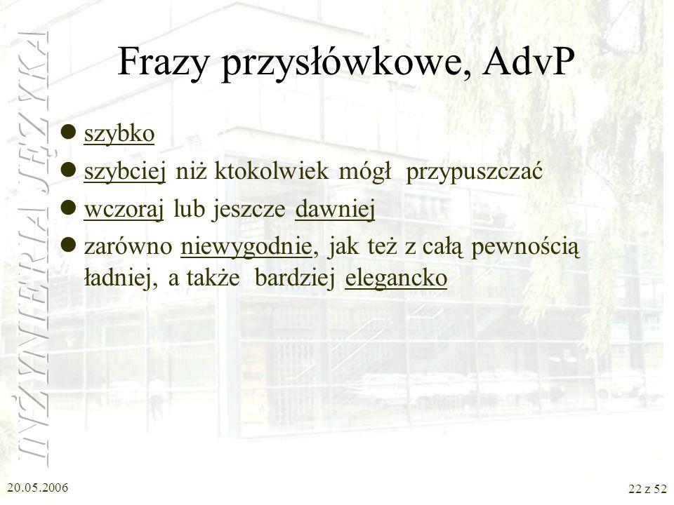 20.05.2006 22 z 52 Frazy przysłówkowe, AdvP szybko szybciej niż ktokolwiek mógł przypuszczać wczoraj lub jeszcze dawniej zarówno niewygodnie, jak też