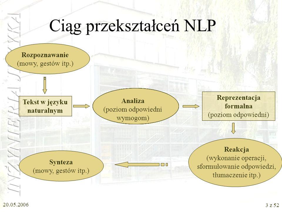 20.05.2006 3 z 52 Ciąg przekształceń NLP Tekst w języku naturalnym Reprezentacja formalna (poziom odpowiedni) Rozpoznawanie (mowy, gestów itp.) Syntez