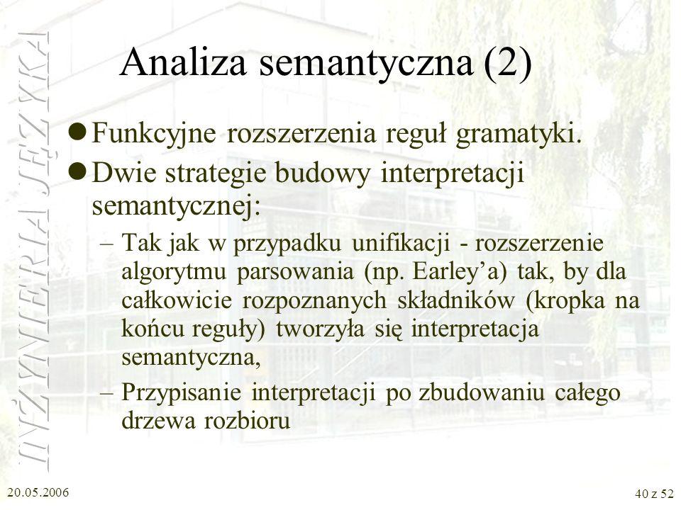 20.05.2006 40 z 52 Analiza semantyczna (2) Funkcyjne rozszerzenia reguł gramatyki. Dwie strategie budowy interpretacji semantycznej: –Tak jak w przypa