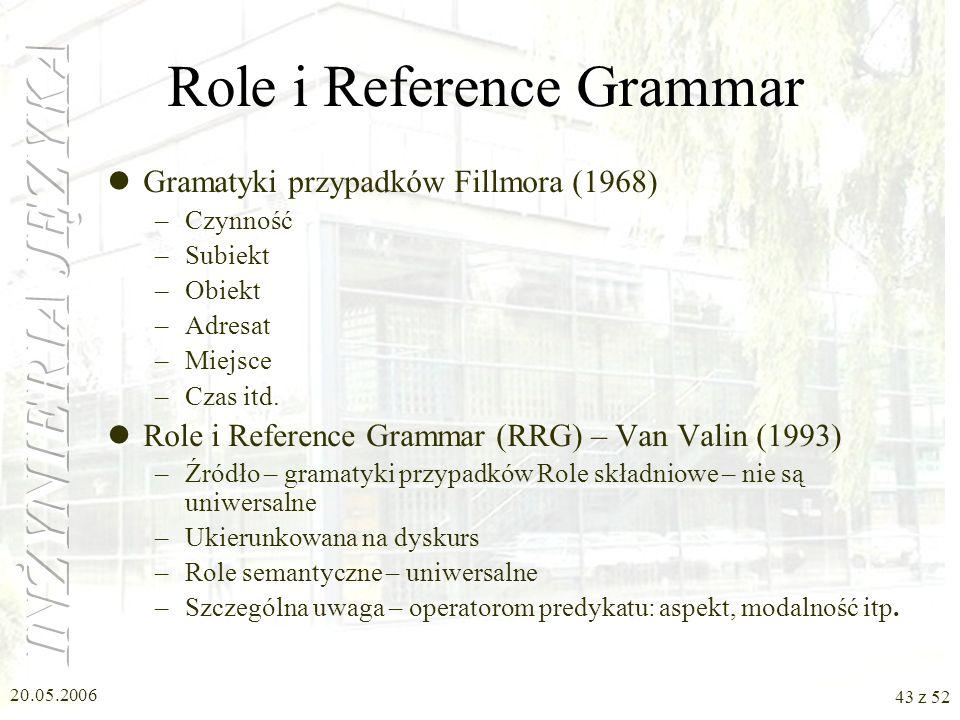 20.05.2006 43 z 52 Role i Reference Grammar Gramatyki przypadków Fillmora (1968) –Czynność –Subiekt –Obiekt –Adresat –Miejsce –Czas itd. Role i Refere