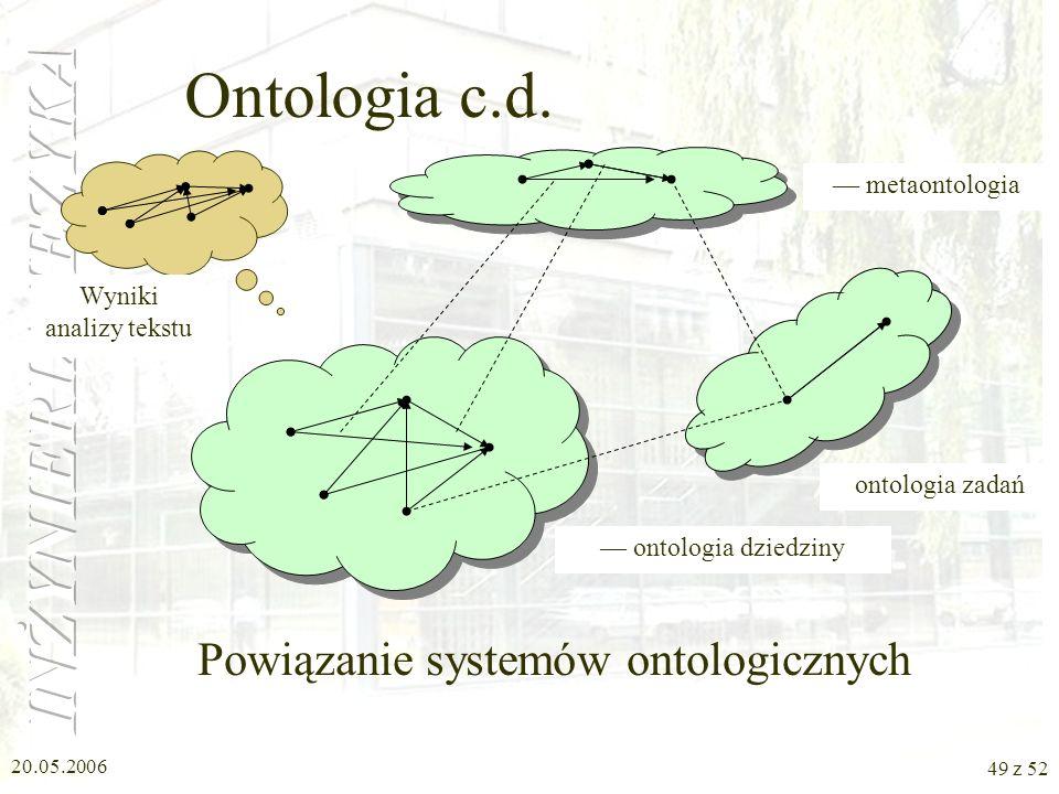 20.05.2006 49 z 52 Ontologia c.d. Powiązanie systemów ontologicznych metaontologia ontologia dziedziny ontologia zadań Wyniki analizy tekstu
