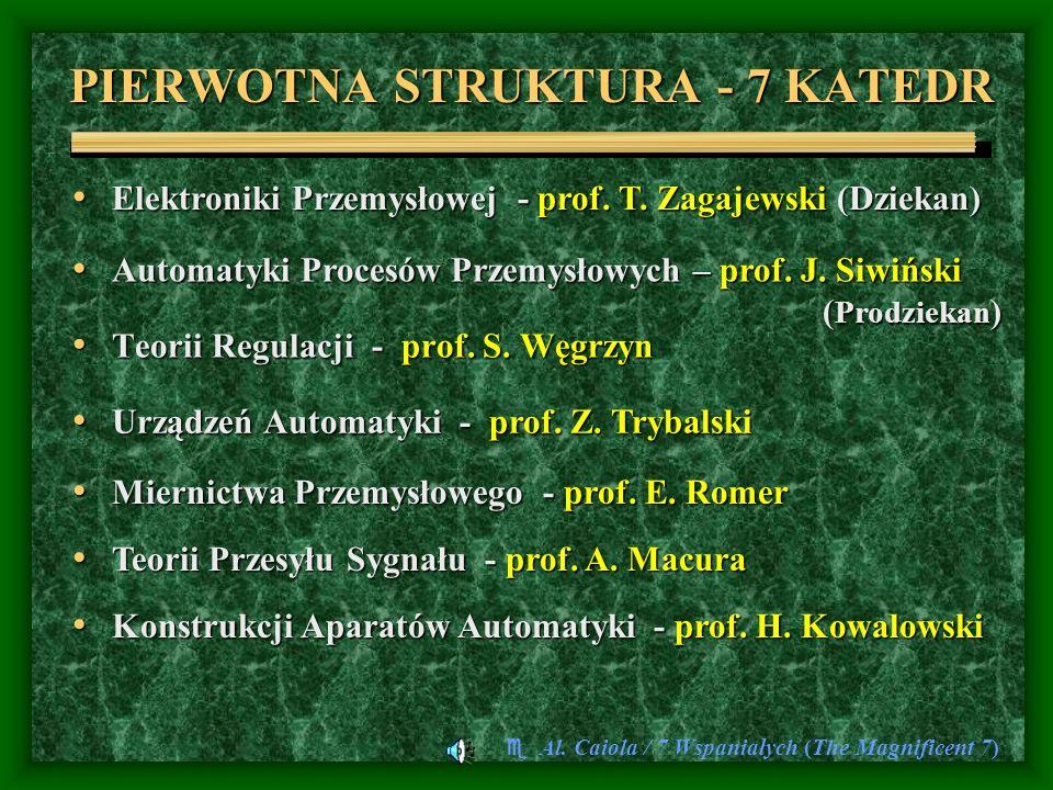 PIERWOTNA STRUKTURA - 7 KATEDR Al. Caiola / 7 Wspaniałych (The Magnificent 7) Teorii Regulacji - prof. S. Węgrzyn Teorii Regulacji - prof. S. Węgrzyn