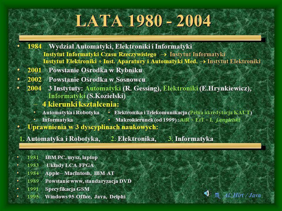 LATA 1980 - 2004 1984 Wydział Automatyki, Elektroniki i Informatyki Instytut Informatyki Czasu Rzeczywistego Instytut Informatyki Instytut Elektroniki
