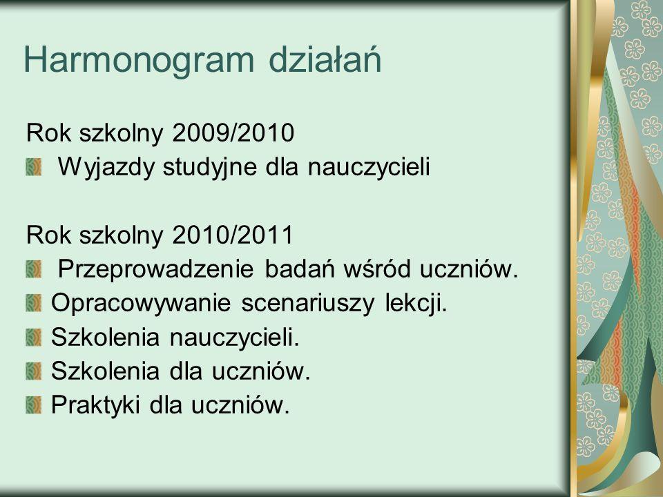 Harmonogram działań Rok szkolny 2009/2010 Wyjazdy studyjne dla nauczycieli Rok szkolny 2010/2011 Przeprowadzenie badań wśród uczniów. Opracowywanie sc