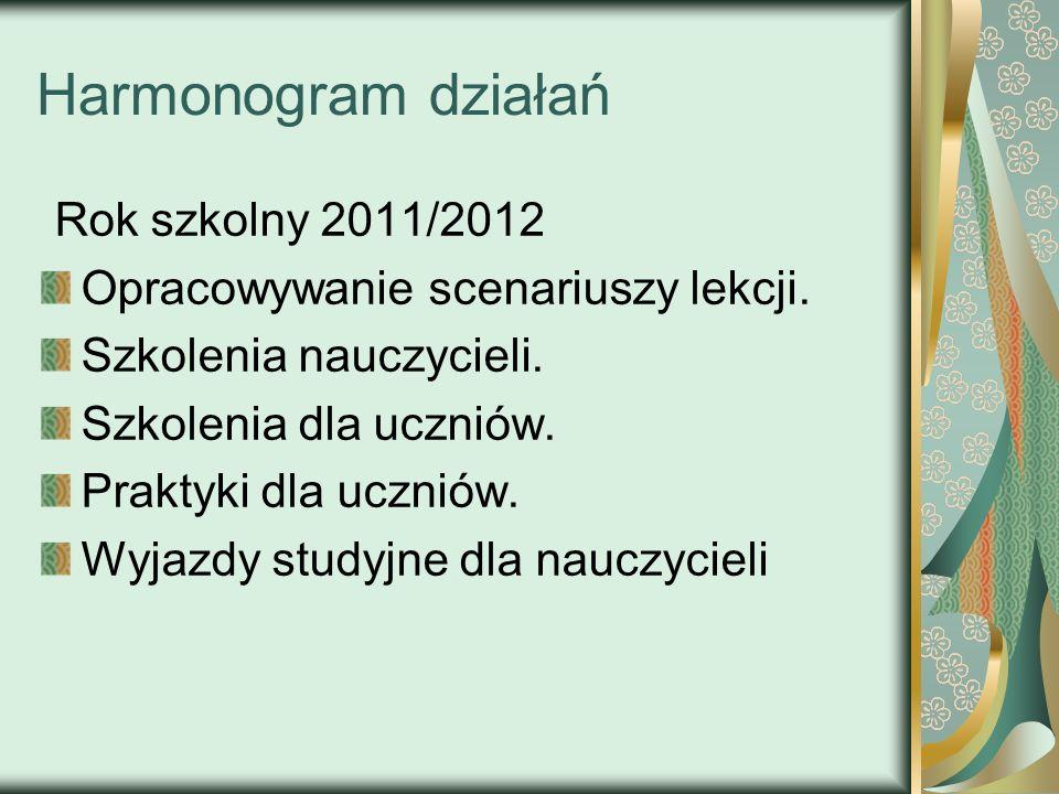 Harmonogram działań Rok szkolny 2011/2012 Opracowywanie scenariuszy lekcji. Szkolenia nauczycieli. Szkolenia dla uczniów. Praktyki dla uczniów. Wyjazd