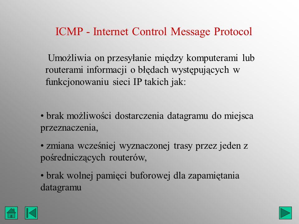 ICMP - Internet Control Message Protocol Umożliwia on przesyłanie między komputerami lub routerami informacji o błędach występujących w funkcjonowaniu