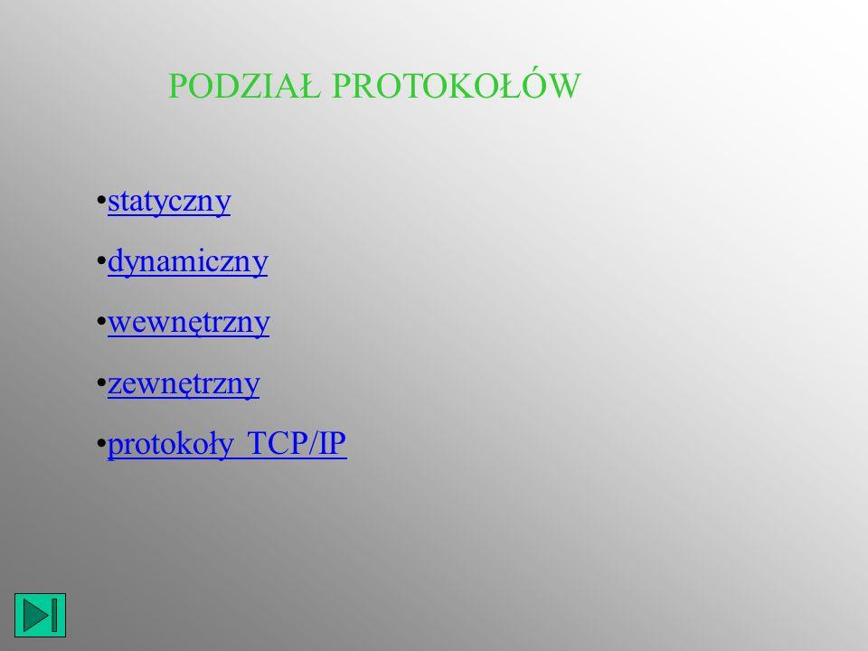 PODZIAŁ PROTOKOŁÓW statyczny dynamiczny wewnętrzny zewnętrzny protokoły TCP/IP