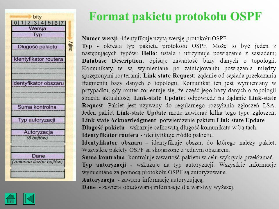 Numer wersji -identyfikuje użytą wersję protokołu OSPF. Typ - określa typ pakietu protokołu OSPF. Może to być jeden z następujących typów: Hello: usta