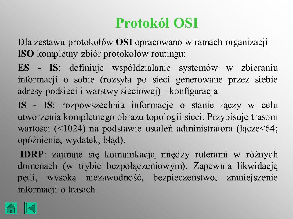 Protokół OSI Dla zestawu protokołów OSI opracowano w ramach organizacji ISO kompletny zbiór protokołów routingu: ES - IS: definiuje współdziałanie sys