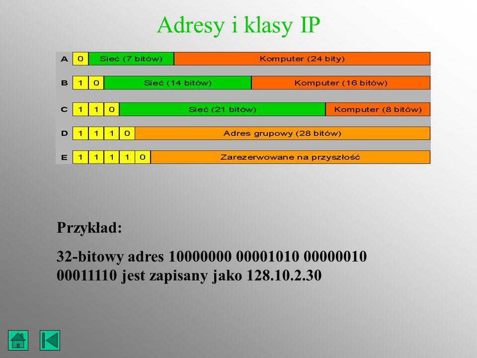 Adresy i klasy IP Przykład: 32-bitowy adres 10000000 00001010 00000010 00011110 jest zapisany jako 128.10.2.30