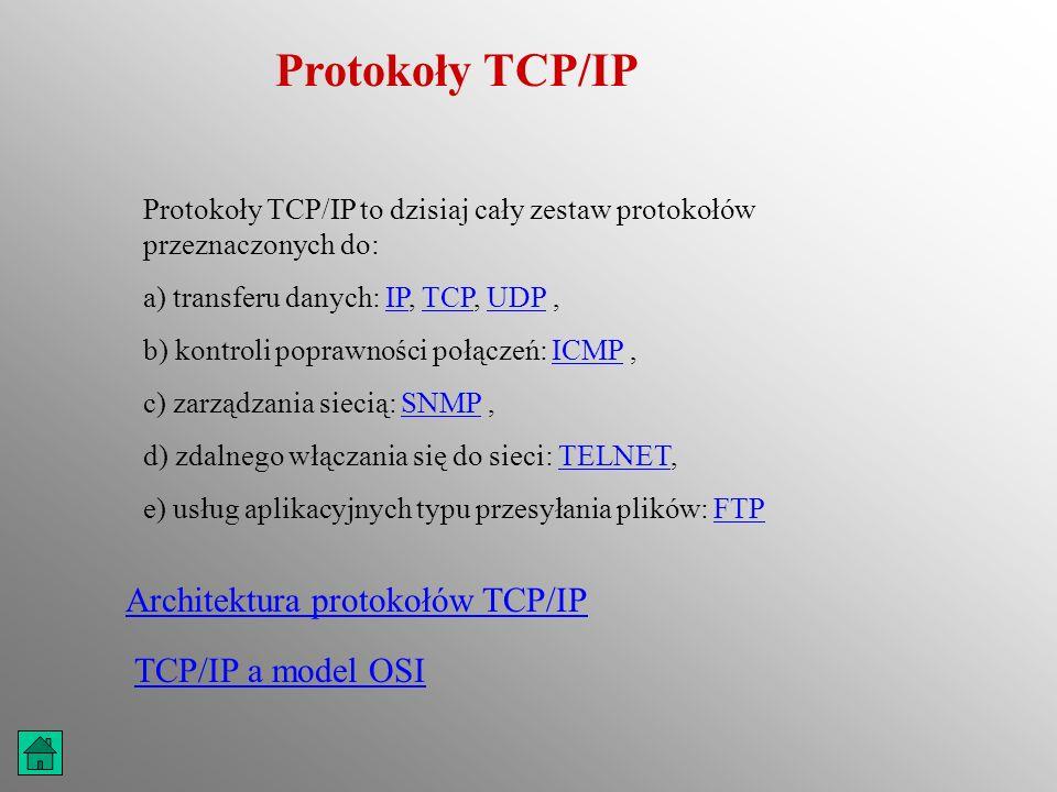 Hierarchiczny modele protokołów TCP/IP Programy użytkowe Transport Internet Inerfejs sieciowy Programy użytkowe Transport Internet Inerfejs sieciowy Węzeł AWęzeł B Sieć fizyczna Identyczny pakiet Identyczny komunikat Identyczny datagram Identyczna ramka