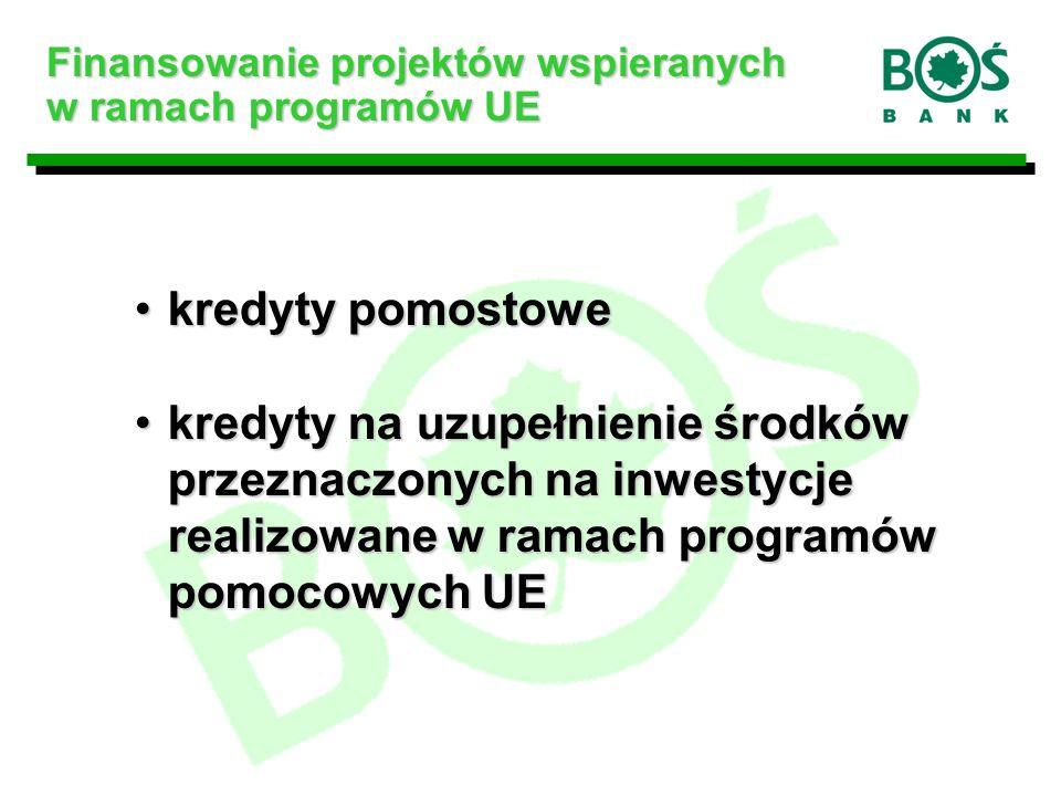 Finansowanie projektów wspieranych w ramach programów UE kredyty pomostowekredyty pomostowe kredyty na uzupełnienie środków przeznaczonych na inwestycje realizowane w ramach programów pomocowych UEkredyty na uzupełnienie środków przeznaczonych na inwestycje realizowane w ramach programów pomocowych UE