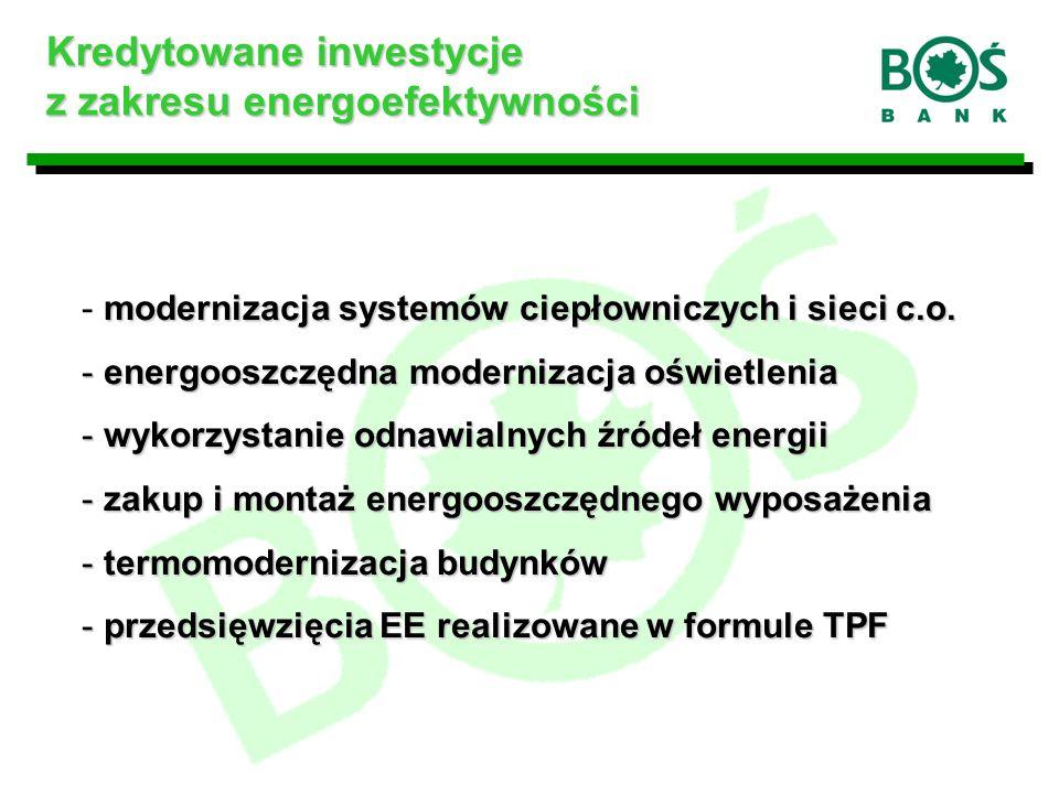 Kredytowane inwestycje z zakresu energoefektywności modernizacja systemów ciepłowniczych i sieci c.o.