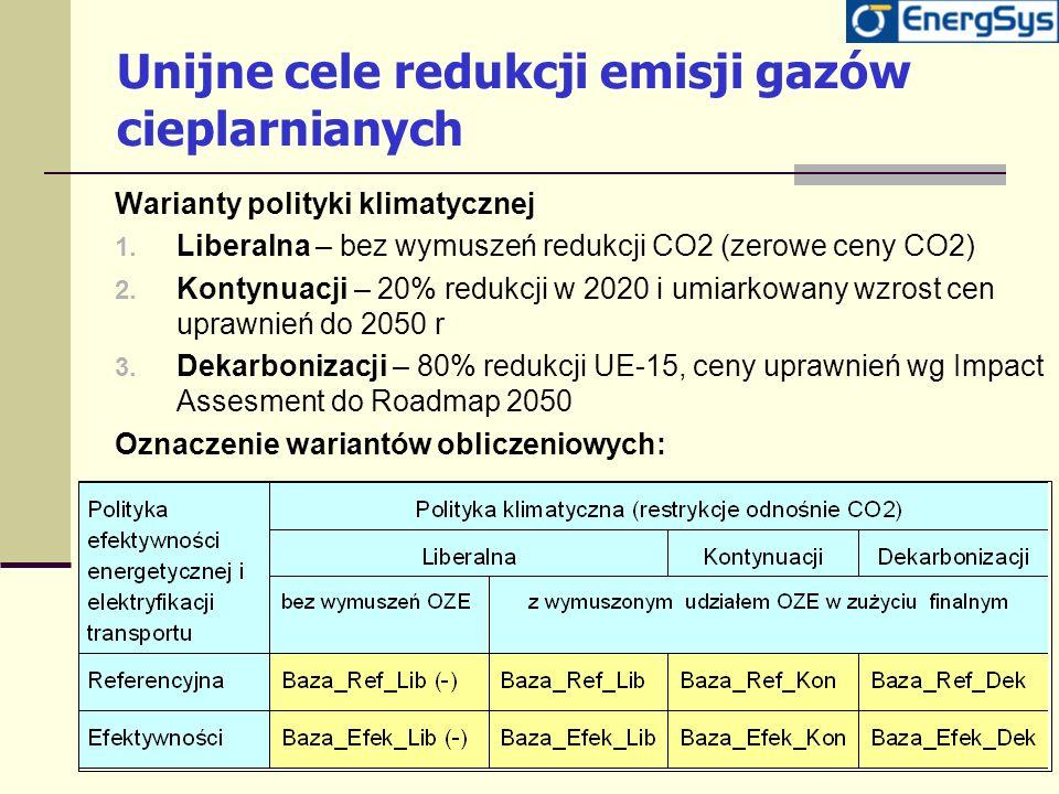 Unijne cele redukcji emisji gazów cieplarnianych Warianty polityki klimatycznej 1. Liberalna – bez wymuszeń redukcji CO2 (zerowe ceny CO2) 2. Kontynua