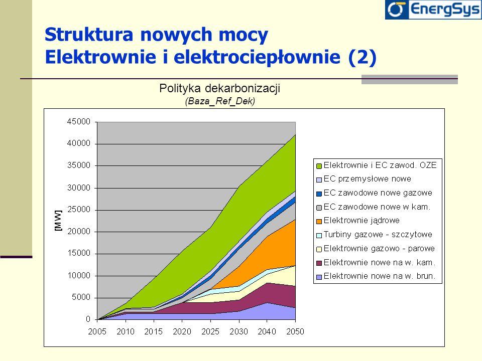 Struktura nowych mocy Elektrownie i elektrociepłownie (2) Polityka dekarbonizacji (Baza_Ref_Dek)