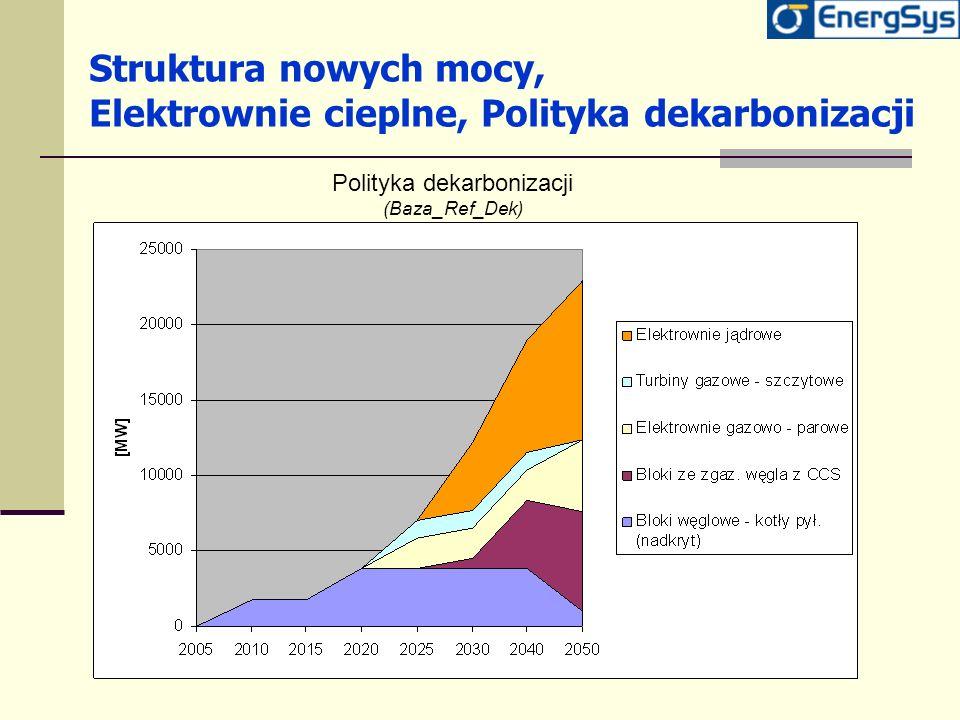 Struktura nowych mocy, Elektrownie cieplne, Polityka dekarbonizacji Polityka dekarbonizacji (Baza_Ref_Dek)