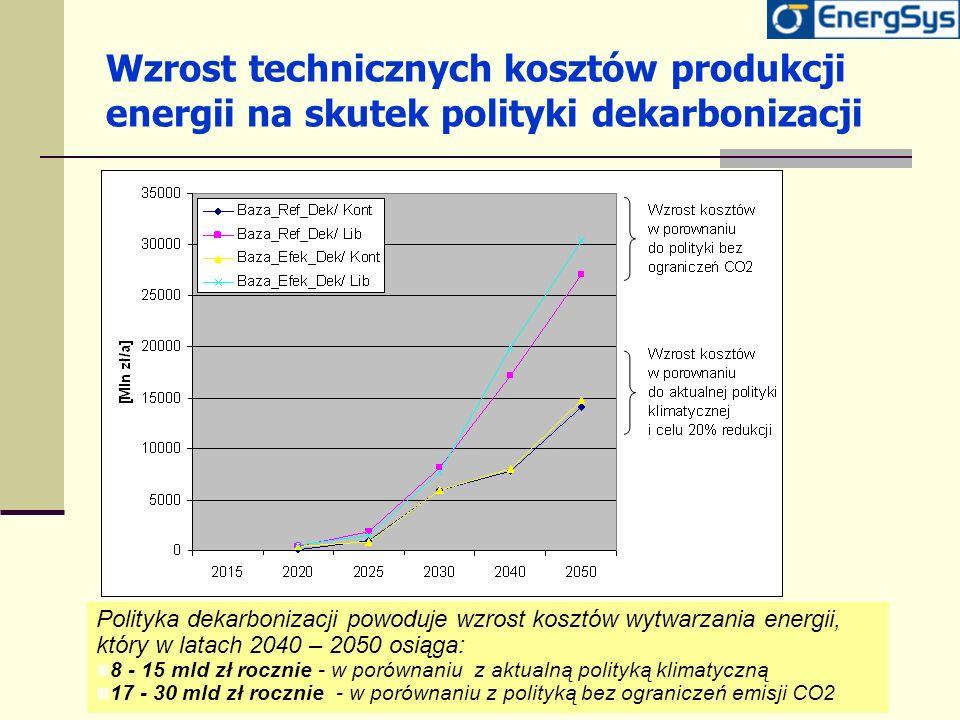 Wzrost technicznych kosztów produkcji energii na skutek polityki dekarbonizacji Polityka dekarbonizacji powoduje wzrost kosztów wytwarzania energii, k