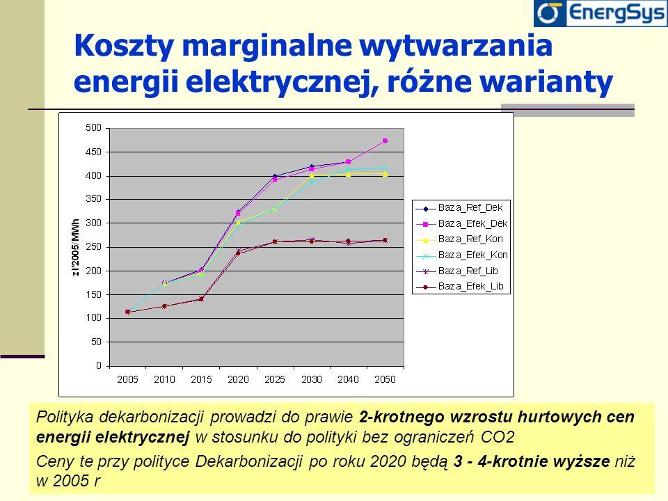 Koszty marginalne wytwarzania energii elektrycznej, różne warianty Polityka dekarbonizacji prowadzi do prawie 2-krotnego wzrostu hurtowych cen energii