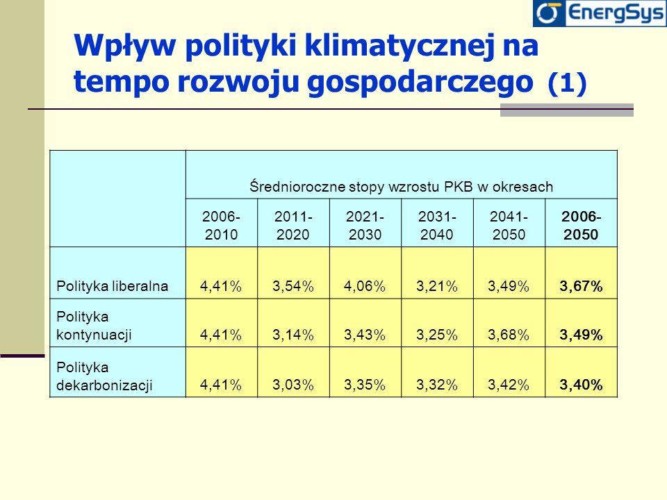 Wpływ polityki klimatycznej na tempo rozwoju gospodarczego (1) Średnioroczne stopy wzrostu PKB w okresach 2006- 2010 2011- 2020 2021- 2030 2031- 2040