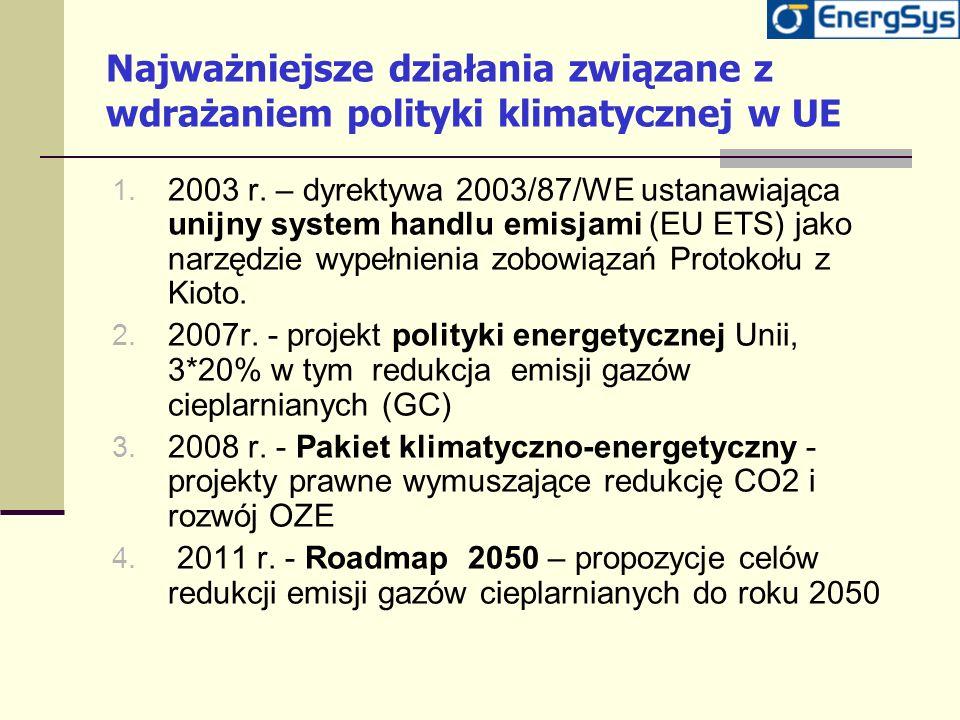 Najważniejsze działania związane z wdrażaniem polityki klimatycznej w UE 1. 2003 r. – dyrektywa 2003/87/WE ustanawiająca unijny system handlu emisjami