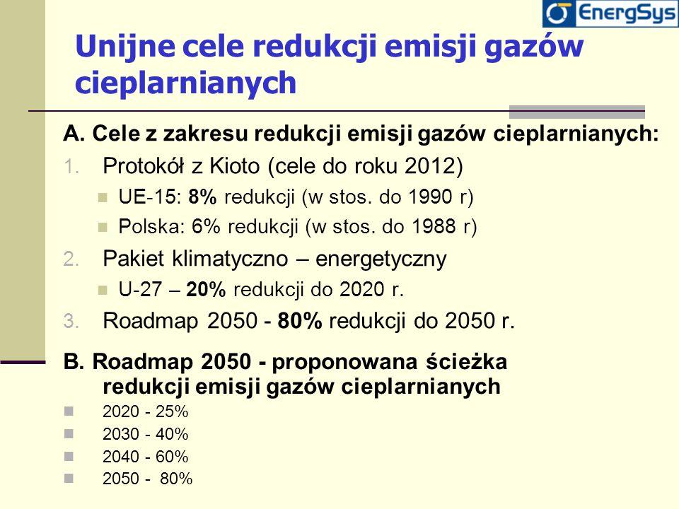 Unijne cele redukcji emisji gazów cieplarnianych A. Cele z zakresu redukcji emisji gazów cieplarnianych: 1. Protokół z Kioto (cele do roku 2012) UE-15
